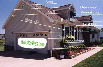 House Siding Language Terms Nomenclature Names Of